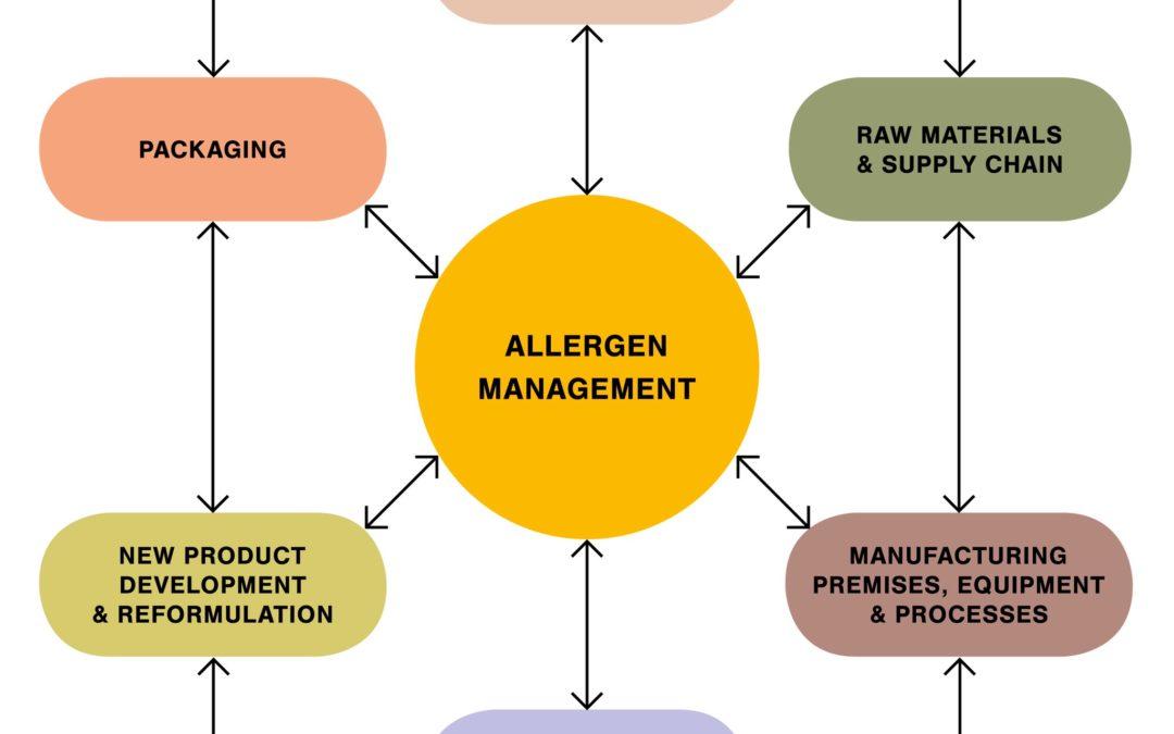New machinery to enhance allergen management